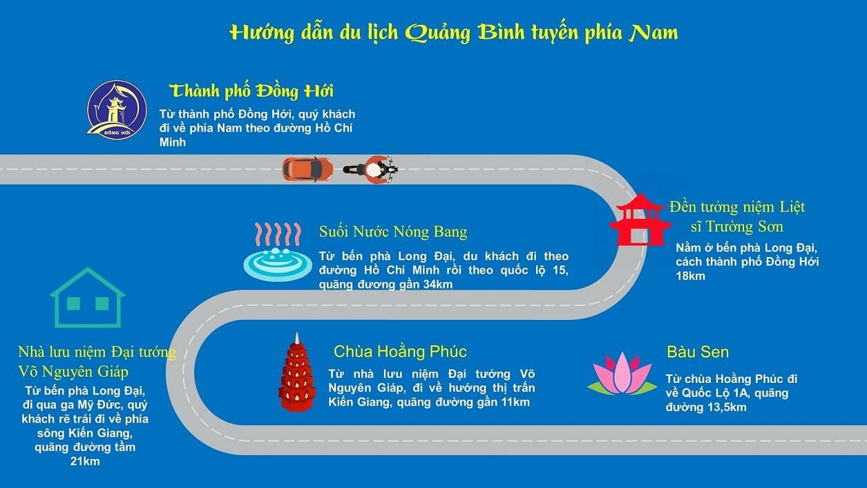 Hướng Dẫn du lịch Quảng Bình tuyến phía Nam