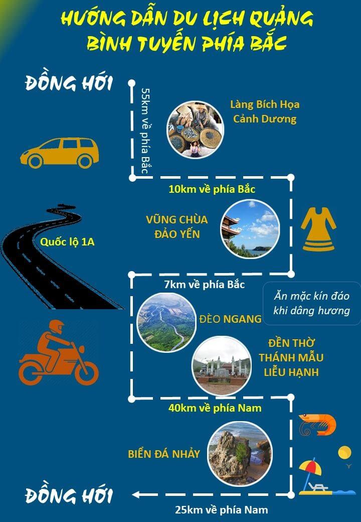 Hướng dẫn du lịch Quảng Bình Tuyến Bắc