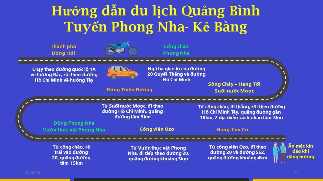 Hướng dẫn du lịch Quảng Bình Tuyến Phong Nha